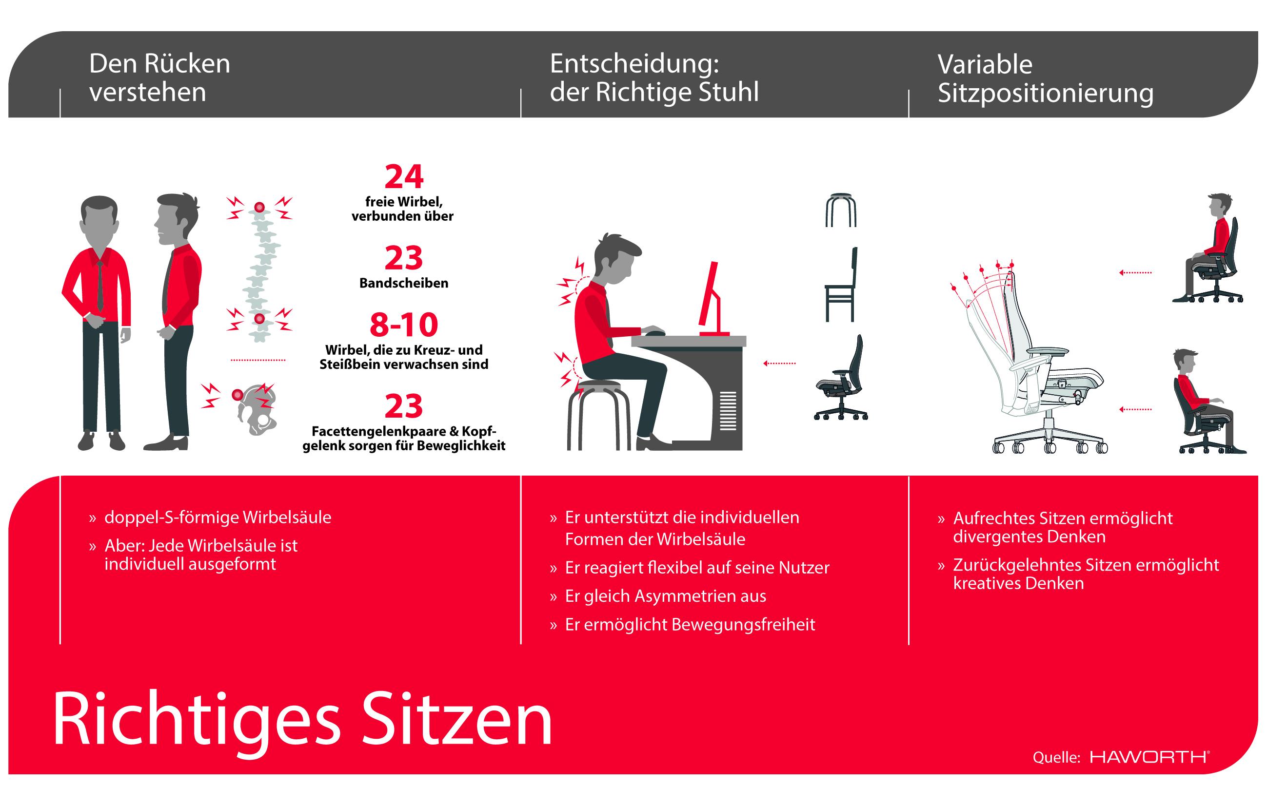 Büromöbel Portal Bueroszenech Schweiz